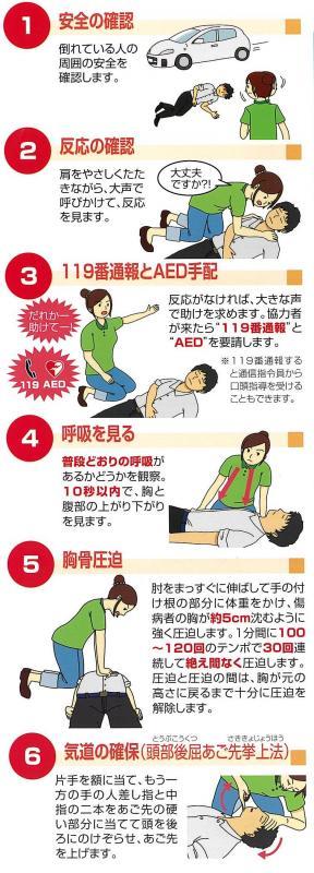 救命処置と止血法|仙台市