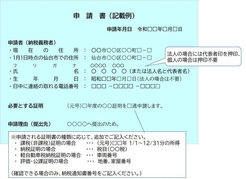 住民 税 非課税 証明 書